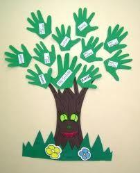 mural para dia da arvore educação infantil