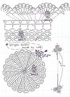 Crochet Coin Purse, Crochet Pouch, Crochet Purses, Crochet Motif, Knit Crochet, Knitting Patterns, Crochet Patterns, Crochet Market Bag, Crochet Handbags