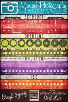 Useful - manual photography