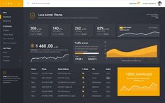 HOMER - Responsive Admin Theme   Admin & Dashboards   WrapBootstrap - Bootstrap Themes & Templates