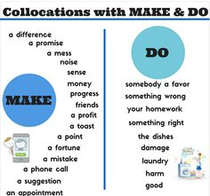 Collocations with 'Make' and 'Do'.