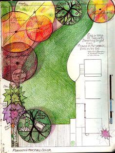 Backyard Plan: FALL