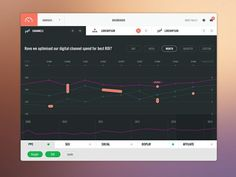 Stadistics Dashboard flat creative design on Behance TAGS: #ui #dashboard #charts