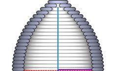 Earth Bag Dome Calculator • terra form