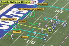 "In this installment of the ""NFL series at Bleacher Report, former NFL defensive back Matt Bowen breaks down the basic red-zone-route passing combinations to give you a better understanding of the scheme and its execution at the pro level. Flag Football Plays, Football Defense, Tackle Football, Vikings Football, Youth Football, Sport Football, American Football, Football Stuff, Basketball"