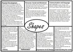 Shapes EYFS Medium Term plan An interesting way of looking at planning Eyfs Curriculum, Maths Eyfs, Eyfs Activities, Nursery Activities, Curriculum Planning, Numeracy, Shape Activities, Creative Curriculum, Nursery Themes