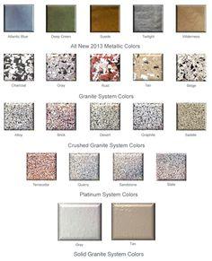 Floorguard Epoxy Color Chart Concrete Stain Colors, Stained Concrete, Epoxy, Gallery Wall, Chart, Frame, Pattern, Decor, Picture Frame