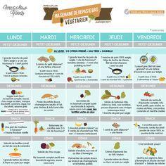 dieta keto gratuit menu)
