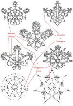 Die 129 Besten Bilder Von Gehäkelte Schneeflocken Crochet