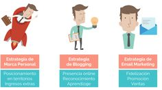 3 estrategias para potenciar tu carrera como profesional #MarketingPersonal http://vilmanunez.com/2014/06/16/estrategia-carrera-profesional/
