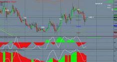 Download steve mauro mt4 indicators market maker method Marketing