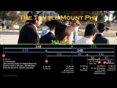 The Great Pyramid and The Revelation 12 Sign 490 Days - 70 weeks Revelation 12 Sign, End Times Signs, Watch, Clock, Bracelet Watch, Clocks