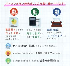 パソコンがない時代は、こんな風に働いていた!! Infographics, Bullet Journal, Words, Life, Infographic, Info Graphics, Horse, Visual Schedules