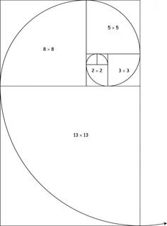 A logarithmic spiral defined by successive terms in teh Fibonacci sequence, from http://letsgetvisualvisual.wordpress.com/2012/02/21/1-618/