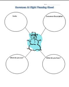 Free graphic organizer and writing prompt. Includes the link to the free online version of Snowmen At Night