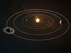 Solar system, Solar and Student on Pinterest