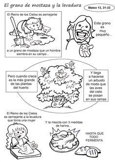 El Rincón de las Melli: HISTORIETA: El grano de mostaza y la levadura