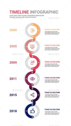 Circle Timeline Infographic Template Vector EPS, AI Illustrator