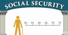Actuarial Management Company - Financial Advisor in Laguna Niguel | 5 Things You Must Know About Social Security