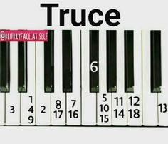 Music lyrics art twenty one pilots 67 ideas Music Lyrics Art, Music Chords, Ukulele Chords, Ukulele Songs, Twenty One Pilots Lyrics, Song Notes, Music Notes, Piano Cords, Jokes