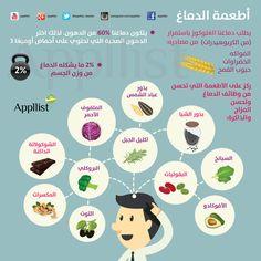 أطعمة لصحة الدماغ