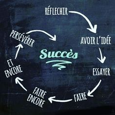 ♾✅ Work and repeat ♾🔥 Citation Motivation Sport, Fitness Motivation, Citations Facebook, Guy Kawasaki, Tim Ferriss, Gary Vaynerchuk, Richard Branson, Success Quotes, Personal Trainer