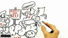 An outstanding video that shows what motivates employees and how companies fail to create incentives to spark innovation/participation.