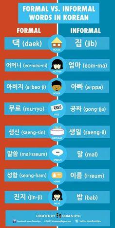 Korean words chart formal vs informal