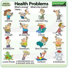 Health Problems in English - An ESL Chart: