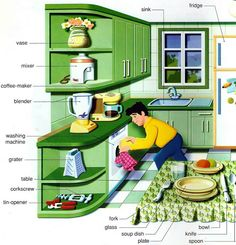 Vocabulary for the items found inside a kitchen using  English words and pictures