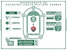 #DäN #AVäNTÏPäLēSTRä #SEPXVIT Campeonato Brasileiro 2016 1º turno | 19ª rodada | 07/08/16 | 16:00 #SEPalmeiras 2 X 1 Vitōria [Gol(s): #LucasBarrios8 aos 36' do 1º tempo e #CleitonXavier10 aos 4' do 2º tempo] Público: 30.330 Renda: R$ 1.975.055,20 (Nel nome del Padre del Figlio e dello Spirito Santo) 1º turno | 20ª rodada | 14/08/16 Atlētico-PR X #SEPalmeiras