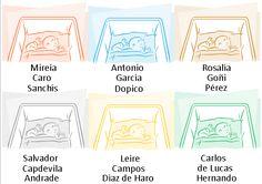 El sistema oficial de doble apellido en España   Manual de Genealogía