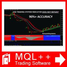 VSD Trading System 90% WINNER NO REPAINT Indicator Metatrader MT4 Forex software