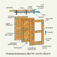 an exploded view illustration of sliding barn door construction and installation
