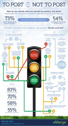 post or not to post  // Social Media Services bekommt Ihr bei http://www.ranking-verbessern.ch