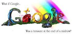 google - Cerca amb Google