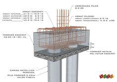 Catálogo de Detalles Constructivos 3D | Belén Fernández Franca