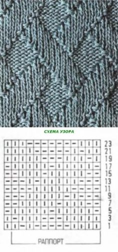 New Crochet Stitches Tutorial Basic 20 Ideas Knitting Basics, Knitting Stiches, Knitting Charts, Lace Knitting, Knitting Socks, Knitting Patterns Free, Knit Patterns, Crochet Stitches, Stitch Patterns