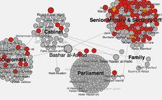 Network Mapper – Google Ideas