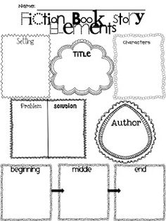 4th Grade Reading Literature Graphic Organizers Common