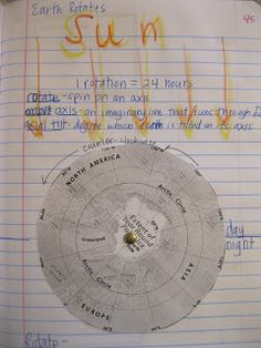 Nice interactive foldable to teach that the sun shines light on only part of earth at a time.