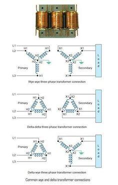 Delta Transformer Connections