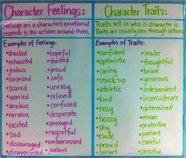 Feelings vs. Traits