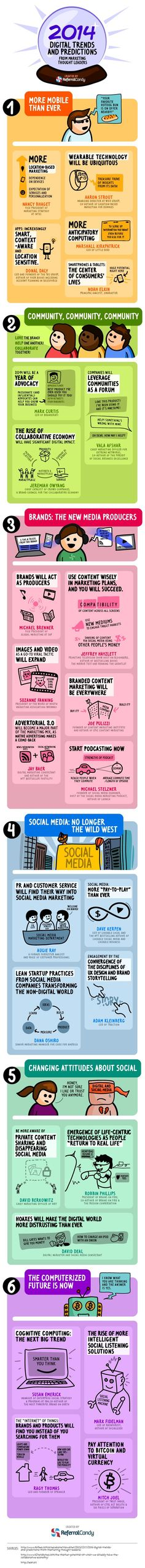 2014 Digital Trends And Predictions from Marketing thought Leaders #infographic #smm #marketing #in #infografía