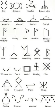 IMAGE | ancient symbols for friendship