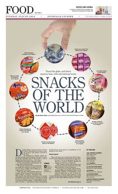 """Snacks of the World"" Lafayette Journal & Courier Food designed by Andrea Brunty."