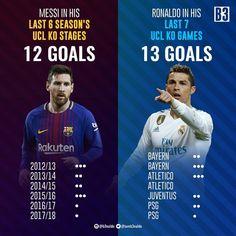 Cristiano Ronaldo, Messi Vs Ronaldo, Messi And Neymar, Lionel Messi, Soccer Memes, Football Memes, World Best Football Player, Football Players, Real Mardid