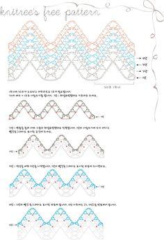 nice ripple...like the sharp ones...    물결무늬 코바늘 패턴 :: 네이버 블로그