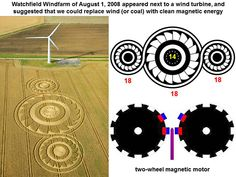 """On August 1, 2008, a clever """"three wheel"""" picture appeared in crops at Watchfield Wind Farm ,............. www.cropcircleconnector.com"""