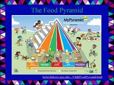 Kids Food Pyramid